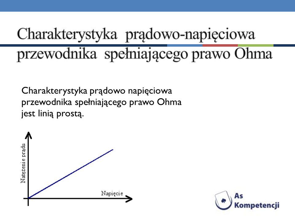 Charakterystyka prądowo napięciowa przewodnika spełniającego prawo Ohma jest linią prostą.