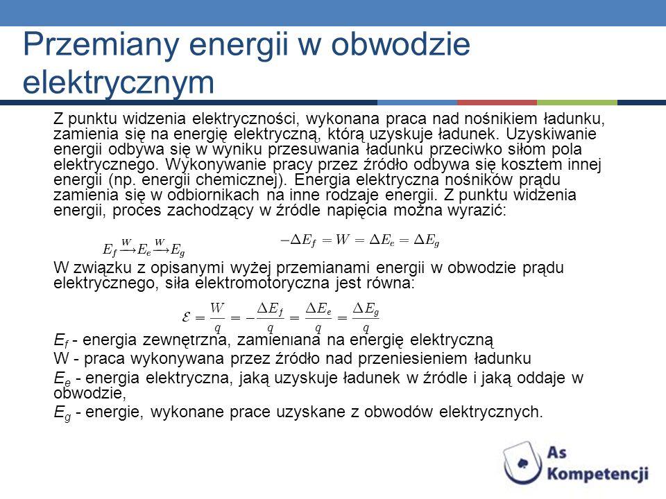 Przemiany energii w obwodzie elektrycznym