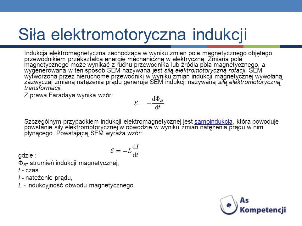 Siła elektromotoryczna indukcji