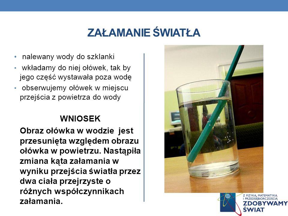 Załamanie światła nalewany wody do szklanki WNIOSEK