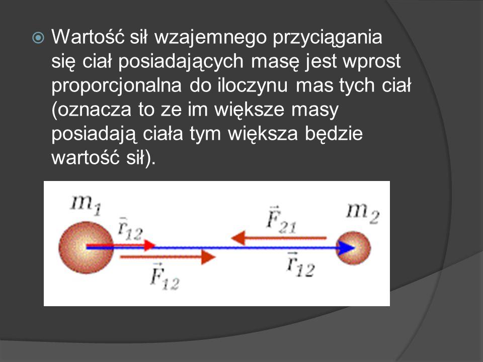 Wartość sił wzajemnego przyciągania się ciał posiadających masę jest wprost proporcjonalna do iloczynu mas tych ciał (oznacza to ze im większe masy posiadają ciała tym większa będzie wartość sił).