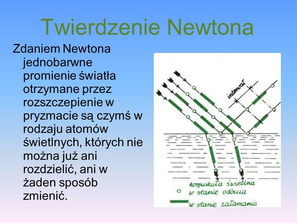 Twierdzenie Newtona