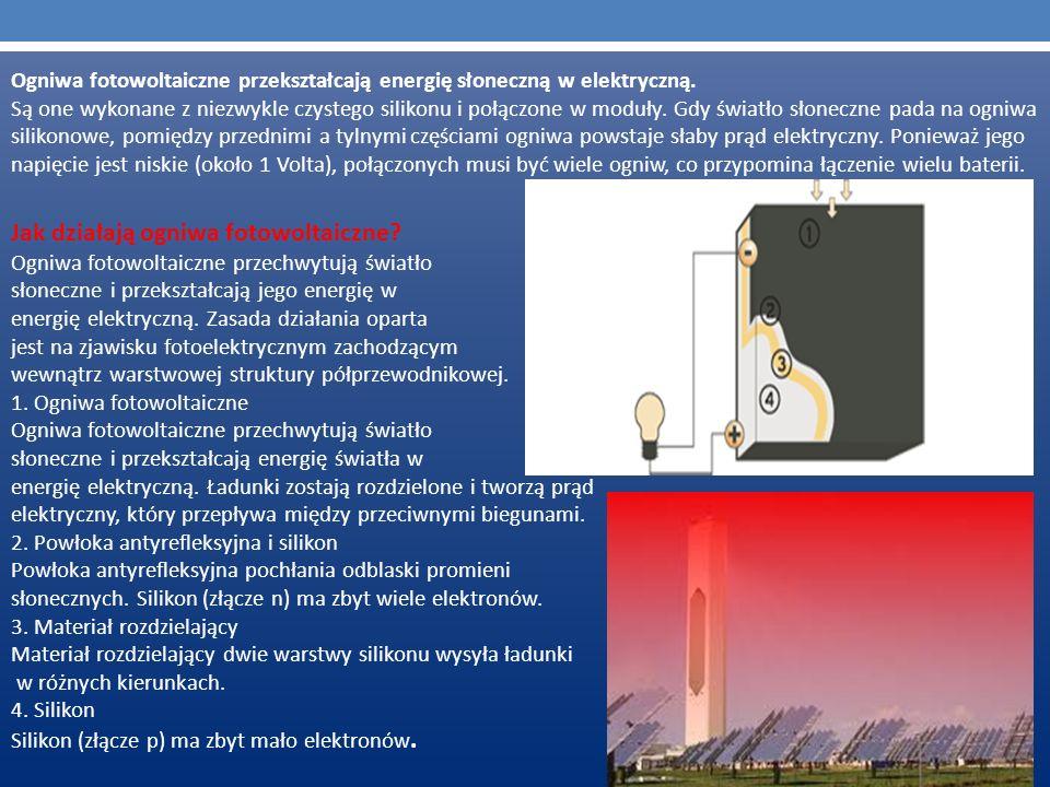 Jak działają ogniwa fotowoltaiczne