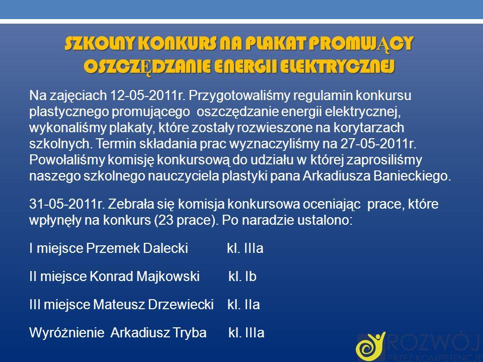 Szkolny konkurs na plakat promujący oszczędzanie energii elektrycznej