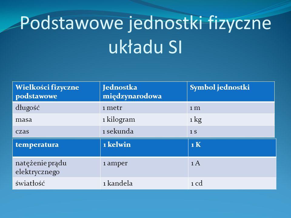 Podstawowe jednostki fizyczne układu SI