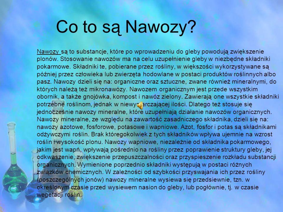 Co to są Nawozy