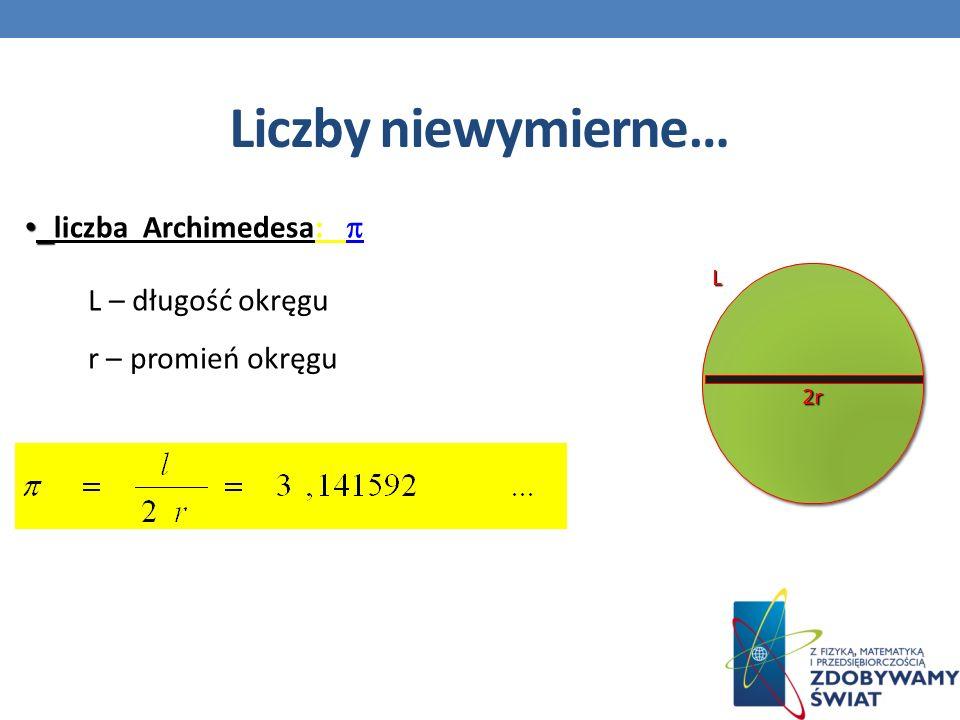 Liczby niewymierne… liczba Archimedesa: 