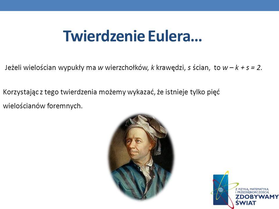 Twierdzenie Eulera… Jeżeli wielościan wypukły ma w wierzchołków, k krawędzi, s ścian, to w – k + s = 2.