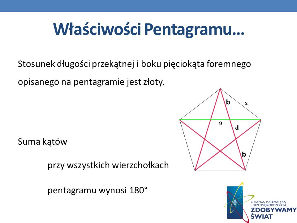 Właściwości Pentagramu…