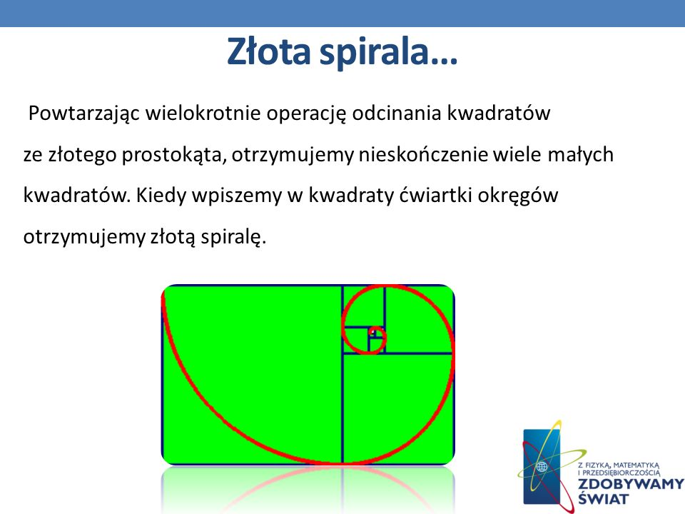 Złota spirala…