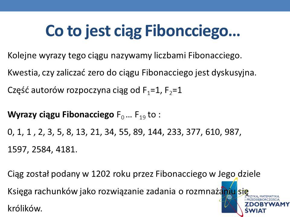 Co to jest ciąg Fiboncciego…