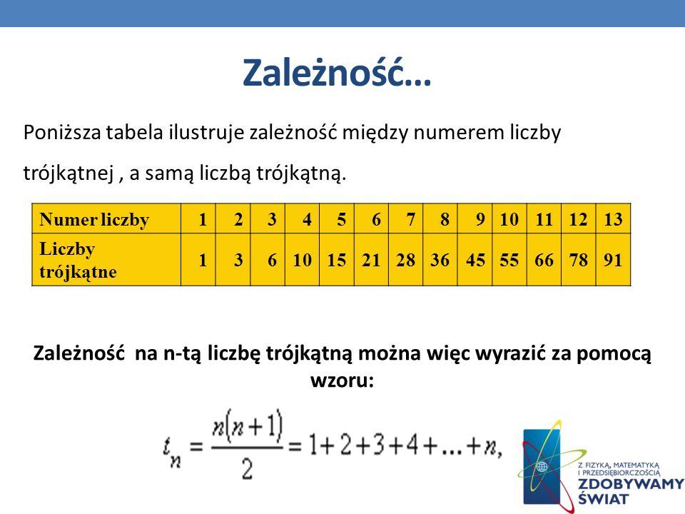 Zależność na n-tą liczbę trójkątną można więc wyrazić za pomocą wzoru: