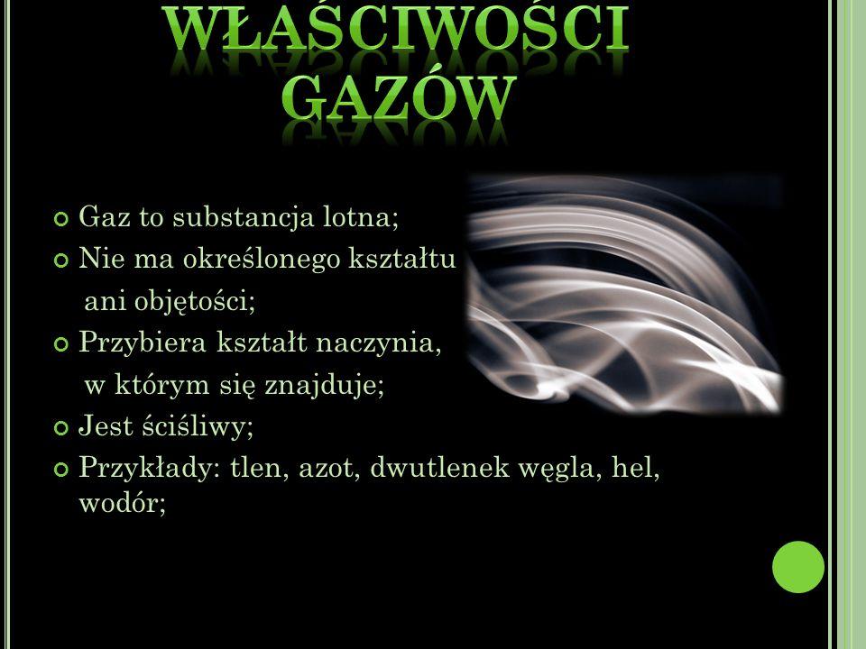 Właściwości gazów Gaz to substancja lotna; Nie ma określonego kształtu