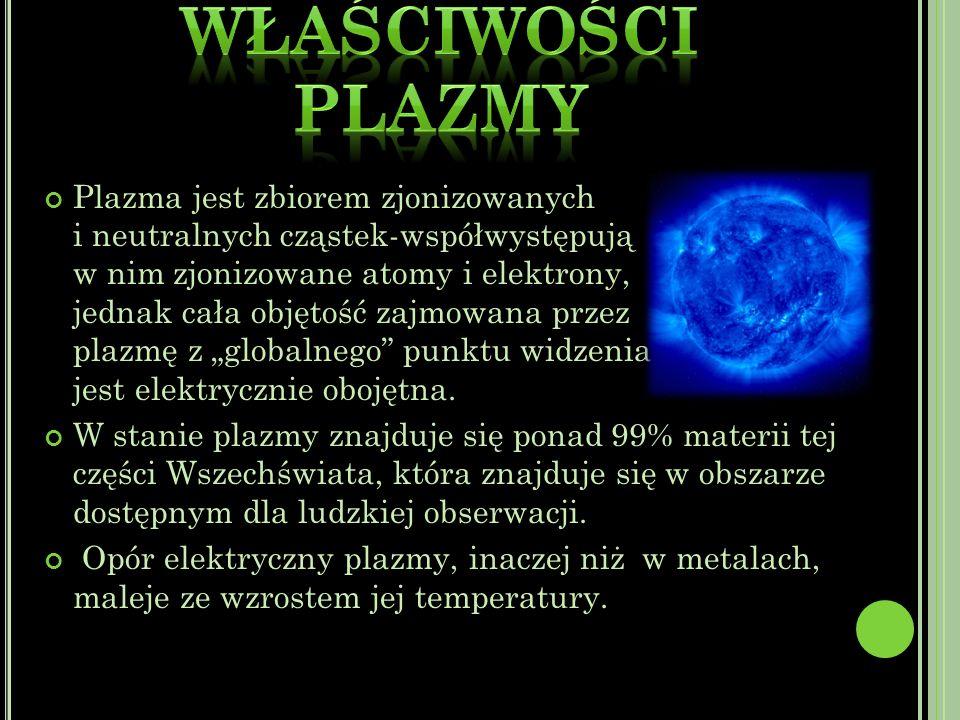 Właściwości plazmy