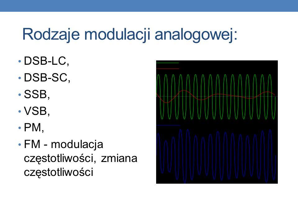 Rodzaje modulacji analogowej: