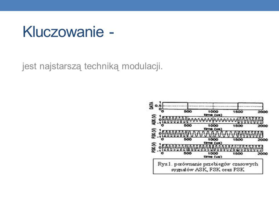 jest najstarszą techniką modulacji.
