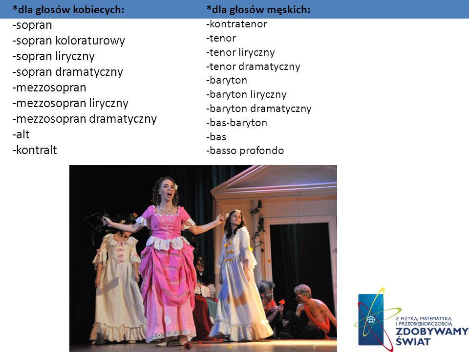 -mezzosopran liryczny -mezzosopran dramatyczny -alt -kontralt