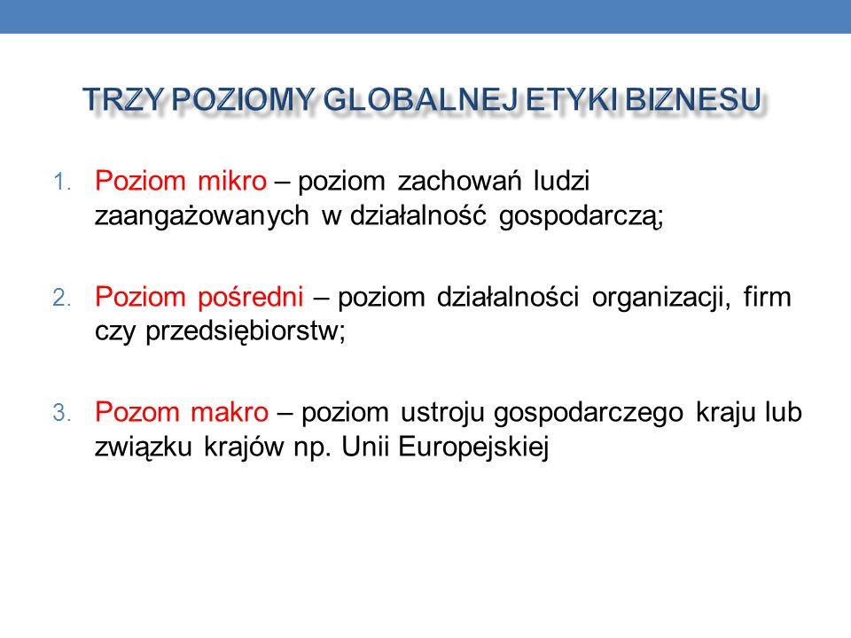 Trzy poziomy globalnej etyki biznesu