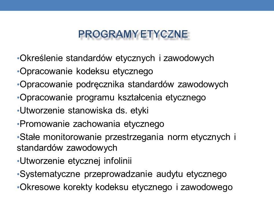Programy etyczne Określenie standardów etycznych i zawodowych