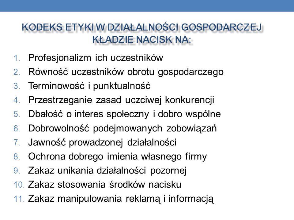 Kodeks etyki w działalności gospodarczej kładzie nacisk na: