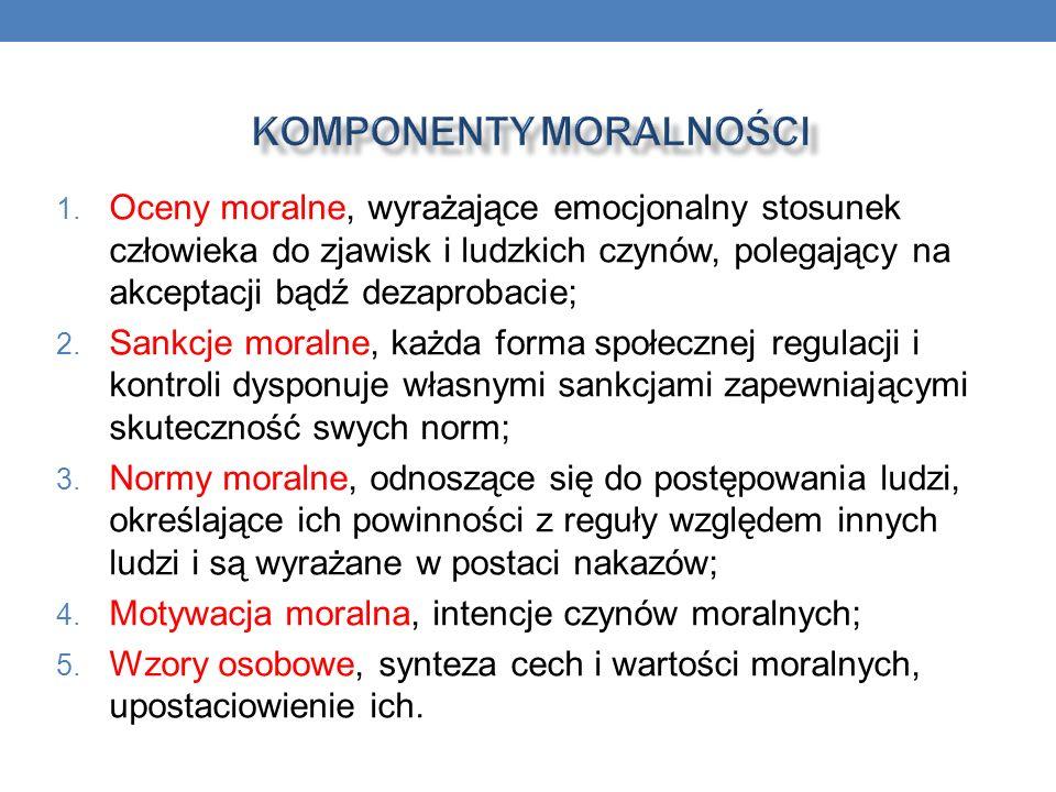 Komponenty moralności
