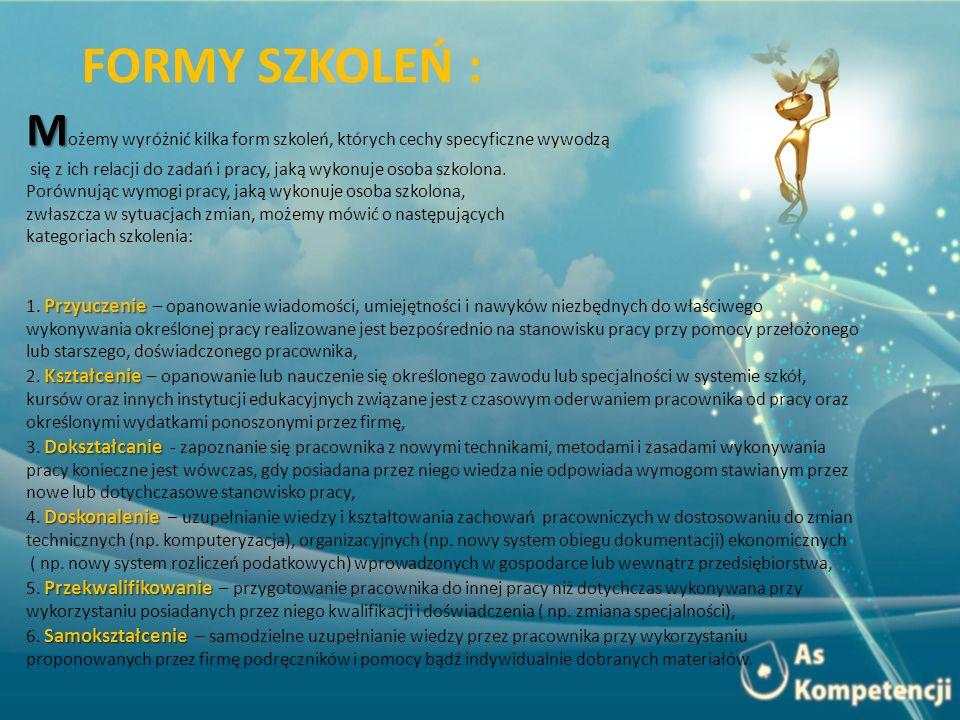 FORMY SZKOLEŃ : Możemy wyróżnić kilka form szkoleń, których cechy specyficzne wywodzą.