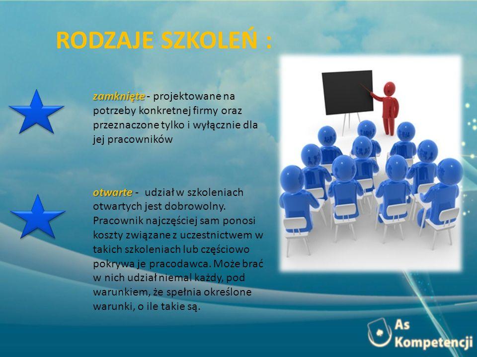 RODZAJE SZKOLEŃ : zamknięte - projektowane na potrzeby konkretnej firmy oraz przeznaczone tylko i wyłącznie dla jej pracowników.