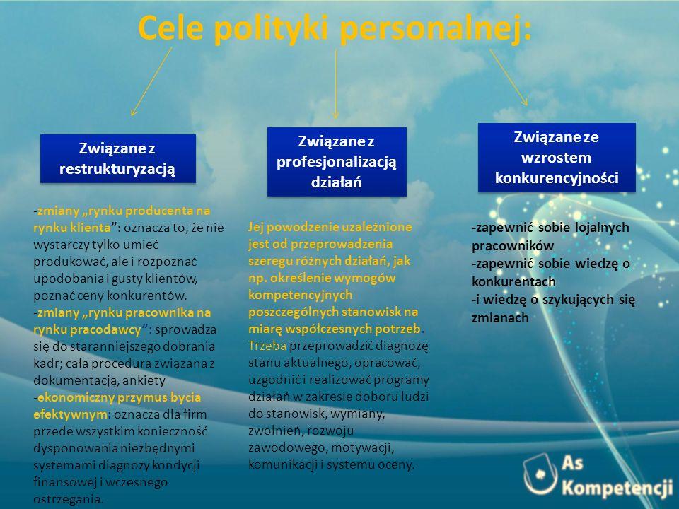 Cele polityki personalnej:
