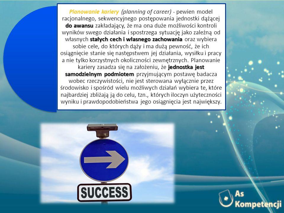 Planowanie kariery (planning of career) - pewien model racjonalnego, sekwencyjnego postępowania jednostki dążącej do awansu zakładający, że ma ona duże możliwości kontroli wyników swego działania i spostrzega sytuację jako zależną od własnych stałych cech i własnego zachowania oraz wybiera sobie cele, do których dąży i ma dużą pewność, że ich osiągnięcie stanie się następstwem jej działania, wysiłku i pracy a nie tylko korzystnych okoliczności zewnętrznych.