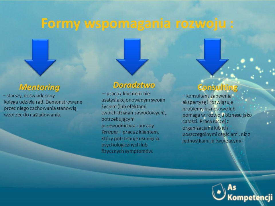 Formy wspomagania rozwoju :