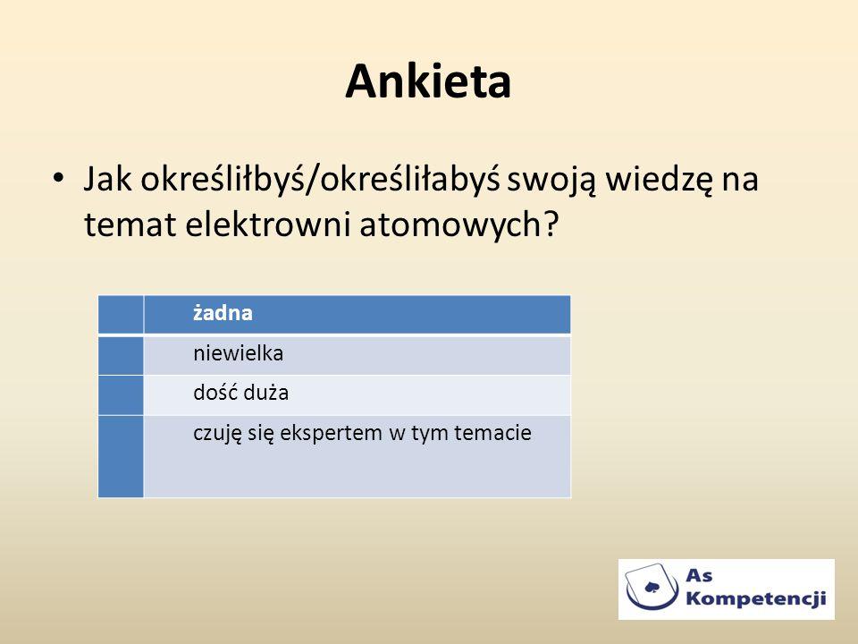 Ankieta Jak określiłbyś/określiłabyś swoją wiedzę na temat elektrowni atomowych żadna. niewielka.