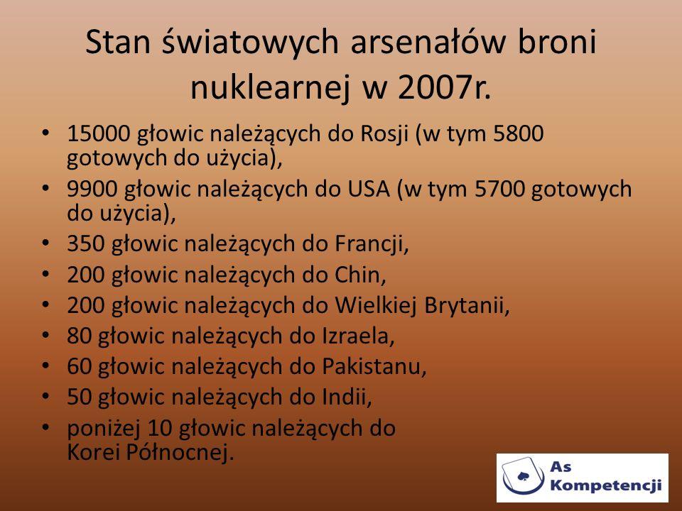 Stan światowych arsenałów broni nuklearnej w 2007r.