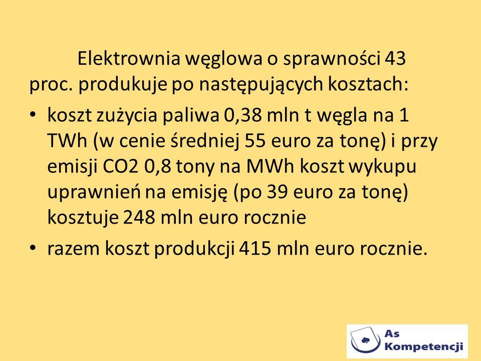 Elektrownia węglowa o sprawności 43 proc
