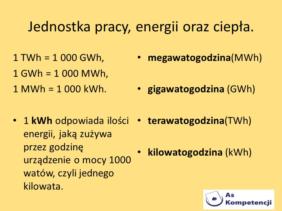 Jednostka pracy, energii oraz ciepła.
