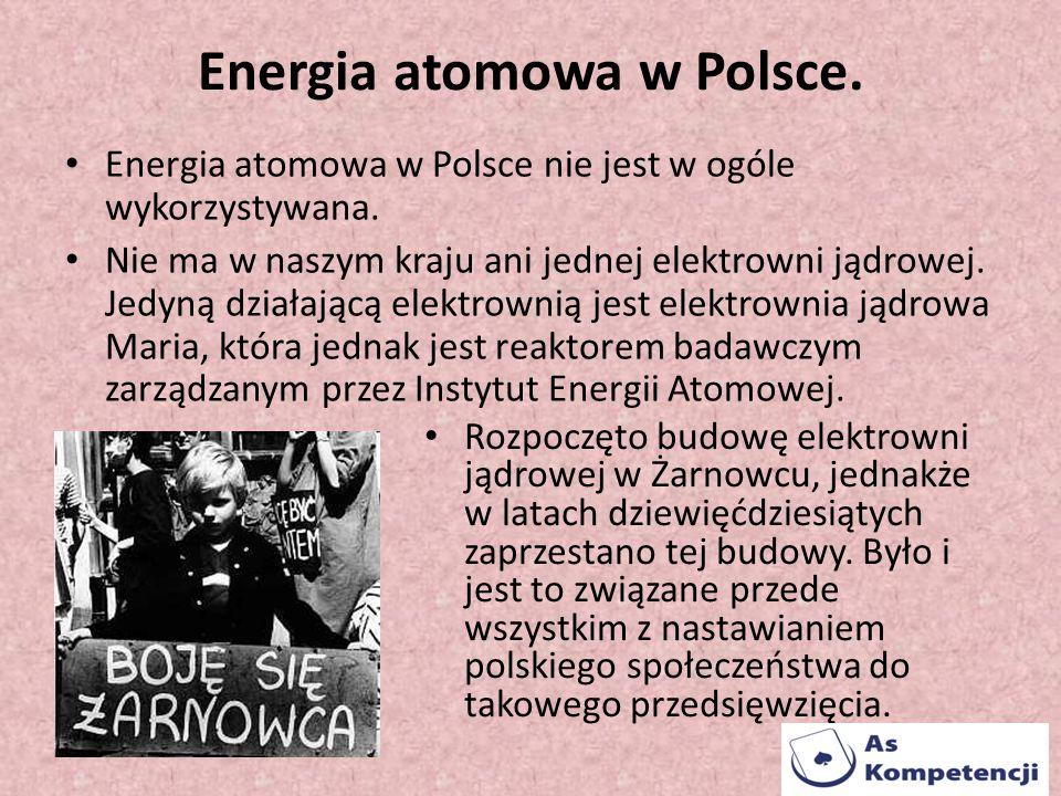 Energia atomowa w Polsce.