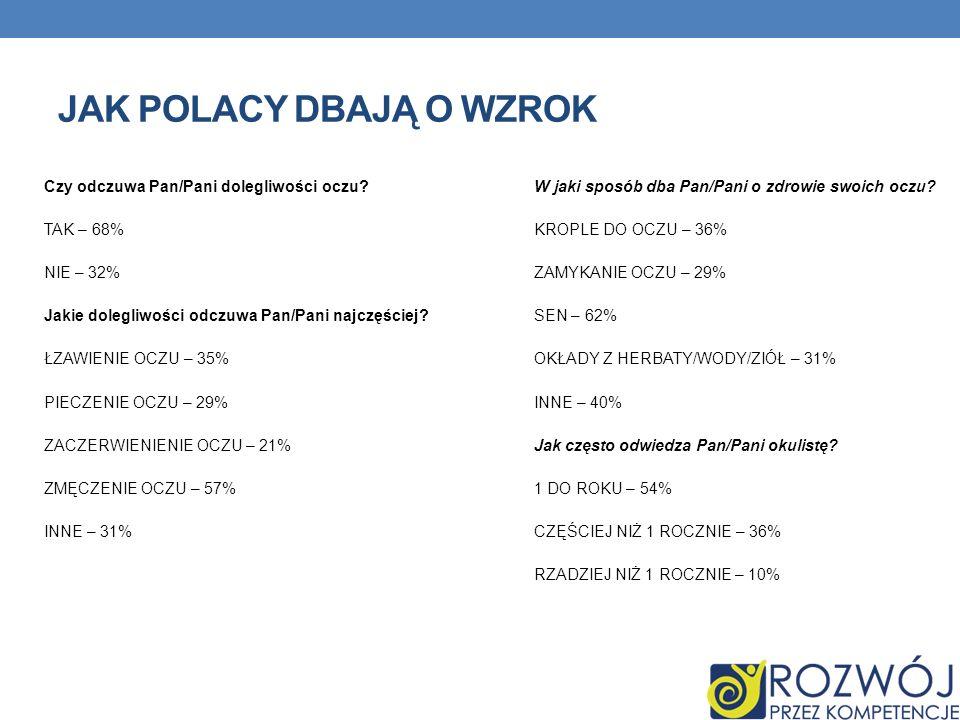 Jak Polacy dbają o wzrok