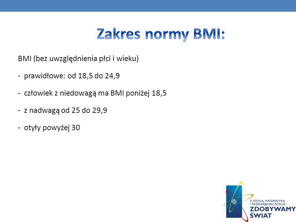 Zakres normy BMI: BMI (bez uwzględnienia płci i wieku)