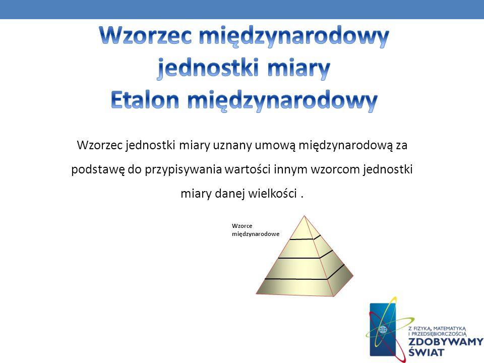 Wzorzec międzynarodowy jednostki miary Etalon międzynarodowy
