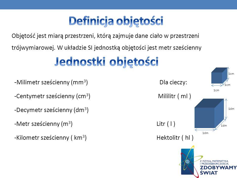 Definicja objętości Jednostki objętości