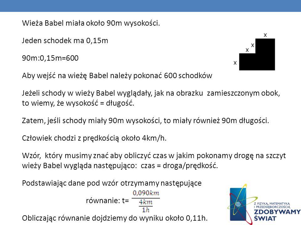 Wieża Babel miała około 90m wysokości