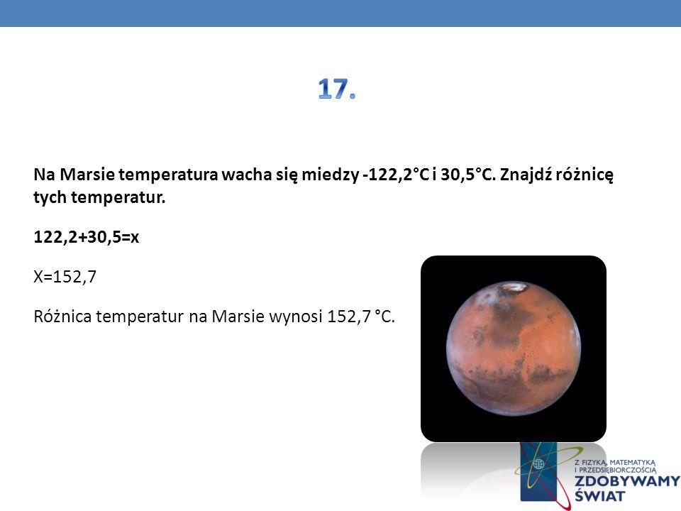 17. Na Marsie temperatura wacha się miedzy -122,2°C i 30,5°C. Znajdź różnicę tych temperatur. 122,2+30,5=x.