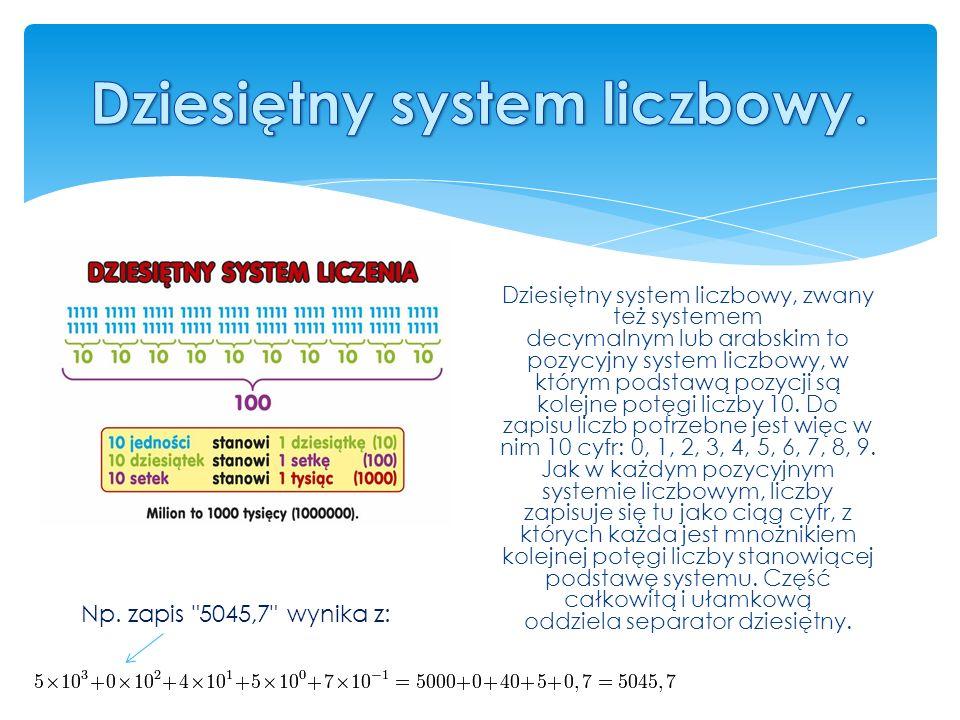 Dziesiętny system liczbowy.