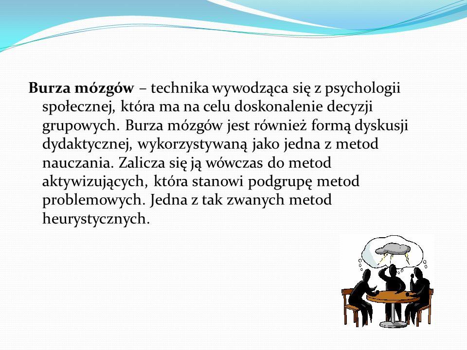 Burza mózgów – technika wywodząca się z psychologii społecznej, która ma na celu doskonalenie decyzji grupowych.