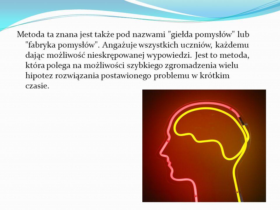 Metoda ta znana jest także pod nazwami giełda pomysłów lub fabryka pomysłów .