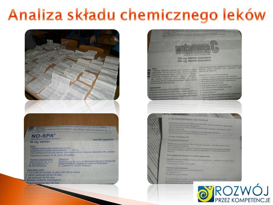 Analiza składu chemicznego leków