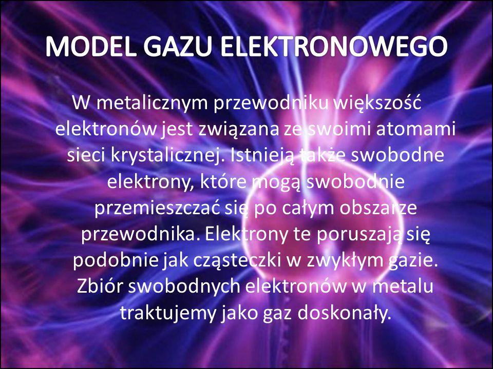 MODEL GAZU ELEKTRONOWEGO