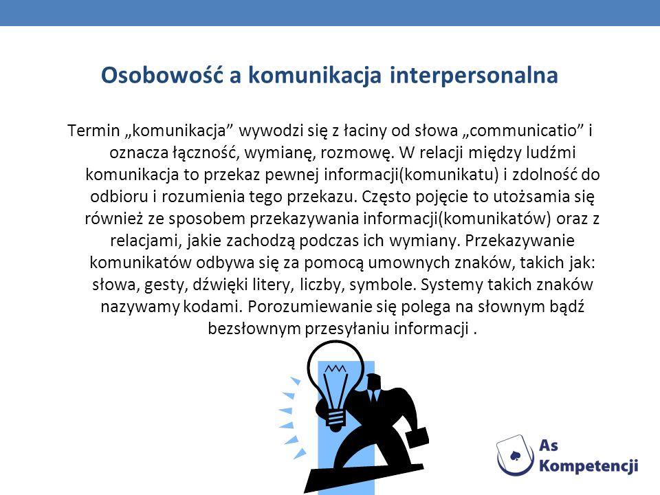 Osobowość a komunikacja interpersonalna