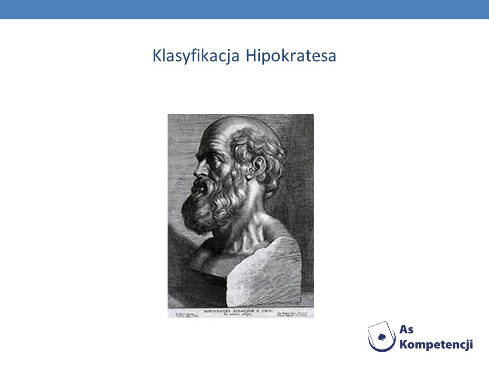 Klasyfikacja Hipokratesa