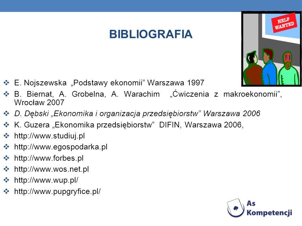 """BIBLIOGRAFIA E. Nojszewska """"Podstawy ekonomii Warszawa 1997"""