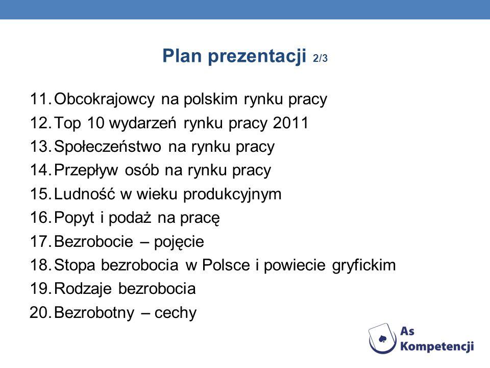 Plan prezentacji 2/3 Obcokrajowcy na polskim rynku pracy